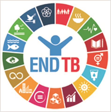 Research proposal on tuberculosis 2017